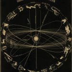 Science Art: <i>Orbits of the Planets</i> by Asa Smith, 1850