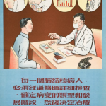 Science Art: Mei yi ge fei jie he bing ren&#8230;<i>(Consumptive Disease)</i>, 1953.
