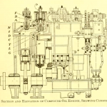 Science Art:<i> Section and Elevation of Compound Oil Engine, Showing Construction</i>.