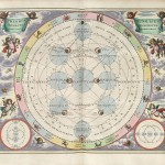 Science Art: <i>Theoria Lunae</i> from <i>Harmonia Macrocosmica</i> by Andreas Cellarius.