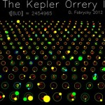 Science Art: <i>The Kepler Orrery II</i>