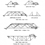 <i>Types of Trusses</i>, from <i>FM 5-10 Engineer Field Manual</i>, 1940.