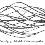 Science Art: <i>Text-fig. 5. &#8211; Model of electron paths</i>, 1946