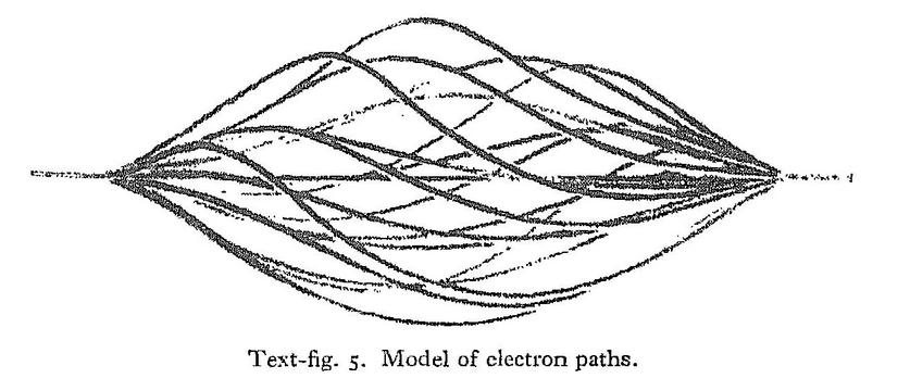 Ockenden_ModelElectronPaths1946