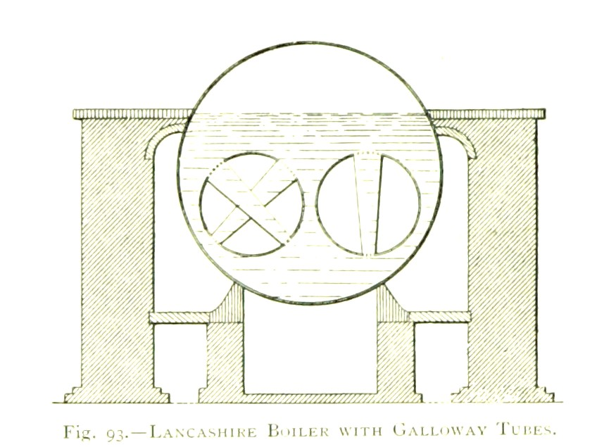 "Lancashire Boiler with Galloway Tubes, from ""The Colliery Manager's Handbook ... Fourth edition, revised and enlarged"""