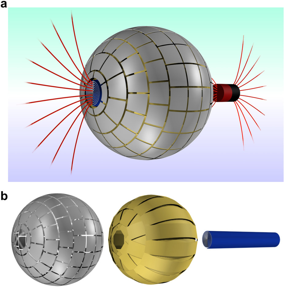 from https://commons.wikimedia.org/wiki/File:A_Magnetic_Wormhole_Fig._1_-_J._Prat-Camps,_C._Navau_%26_A._Sanchez_-_Scientific_Reports_5,_Art._no._12488_(2015).jpg