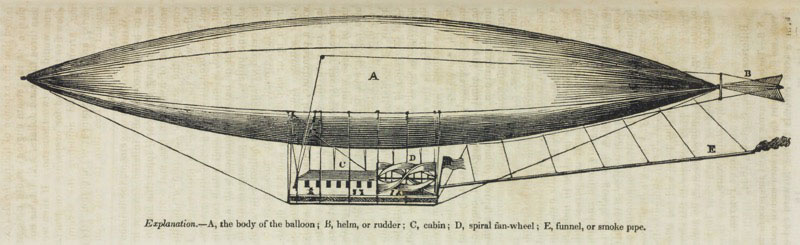 "Scientific illustration of Rufus Porter's airship, dubbed the ""aeroport"""