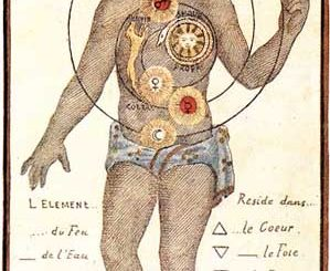 Scientific Illustration by Johann Georg Gichtel, of the human body - an alchemical view