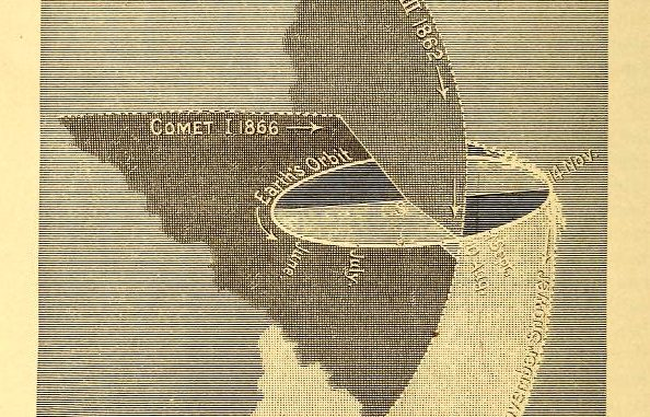 Scientific illustration of meteor-shower orbits