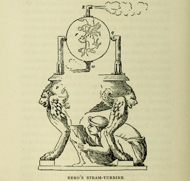 A scientific illustration of Hero's Steam Turbine, from  New Conceptions in Science, 1903