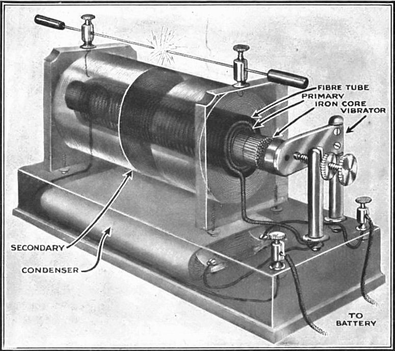 Scientific illustration of an induction coil from The How and Why of Radio Apparatus. It's an old electric image. Antique equipment FTW.